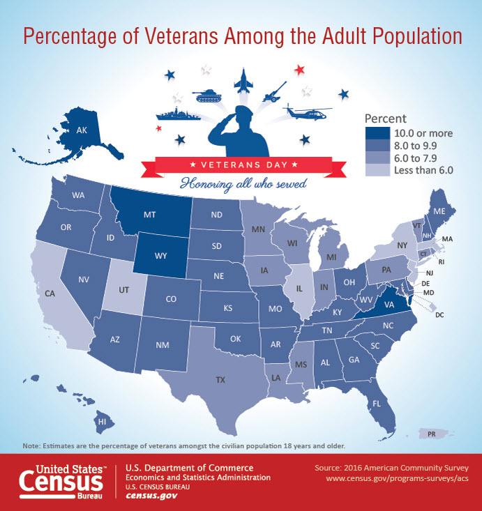 Community Demographics - Data - Ventura County