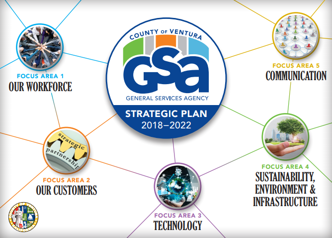 GSA Strategic Plan 2018 - 2022